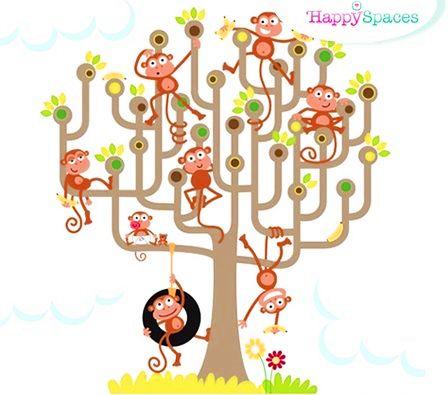 Árvore genealógica de família