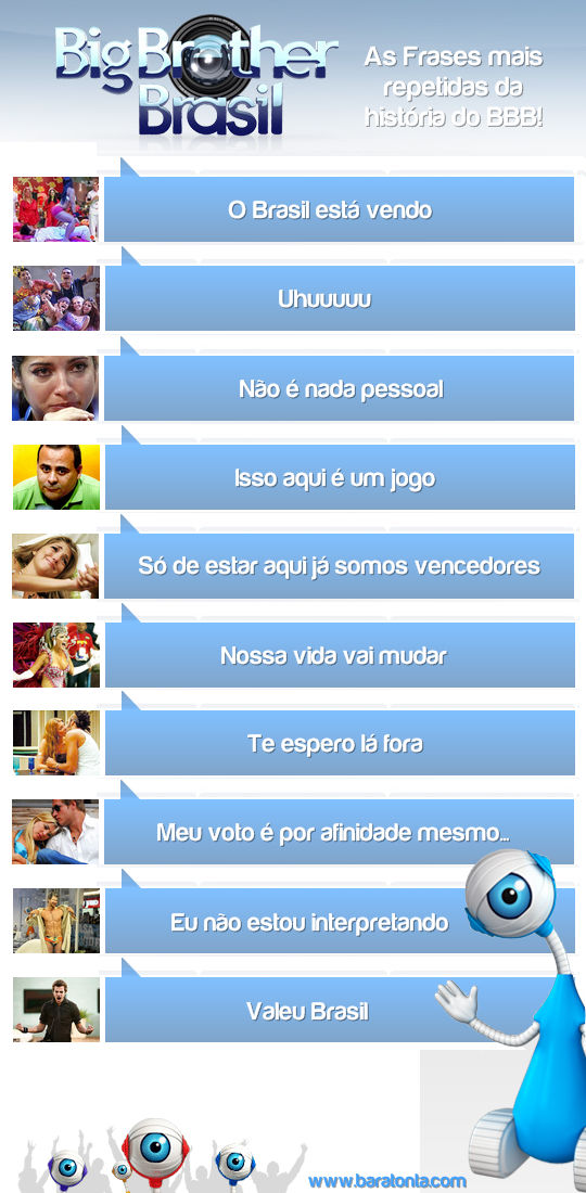 Big Brother Brasil - frases