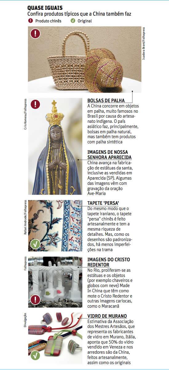 Artesão brasileiros prejudicados por cópias chinesas