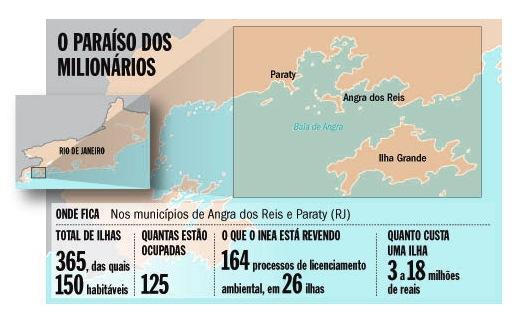 Ocupação irregular em Angra