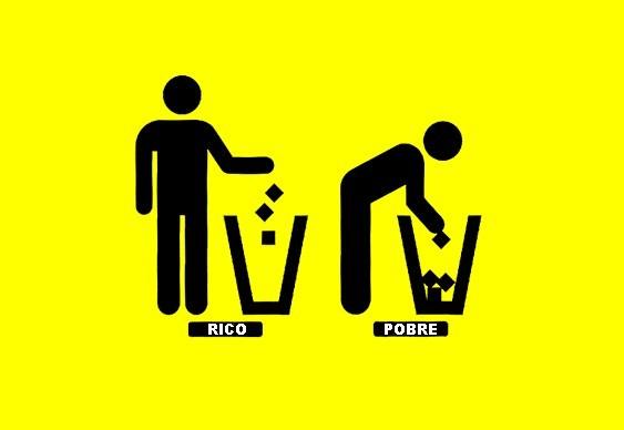 Riqueza vs Pobreza