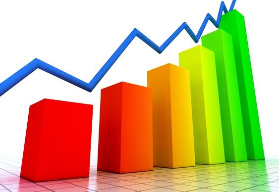 Crescimento das vendas online no Brasil