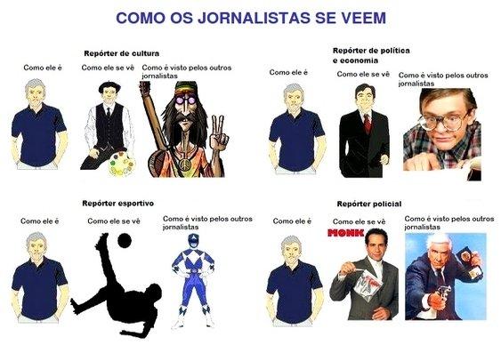 Profissão Jornalista