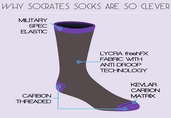 Meias Socrates de kevlar