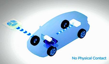 Wireless - recarga de carros elétricos