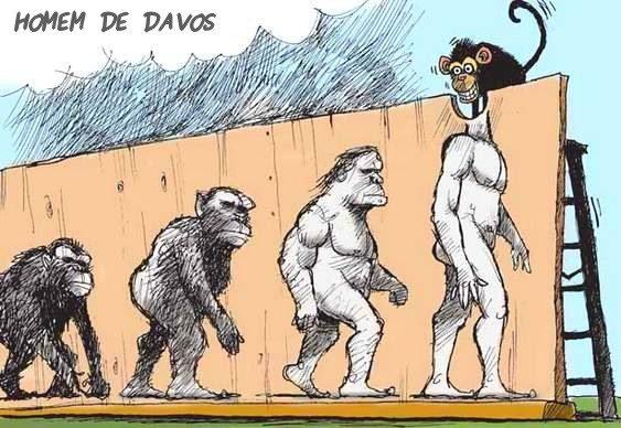 Charge - Evolução Humana