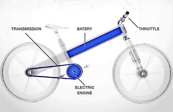 Bicicleta Conceito Toyota