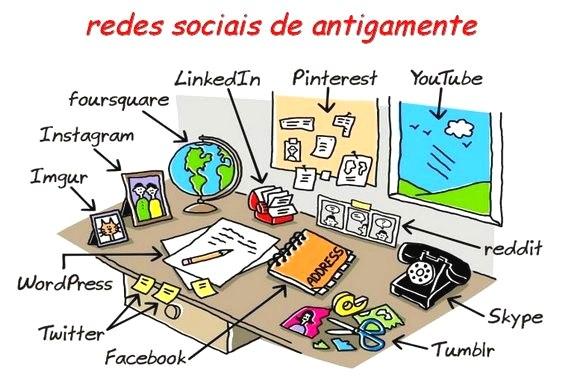 Redes sociais de antigamente