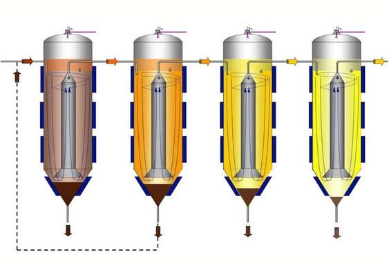 Processo de fermentação da cerveja