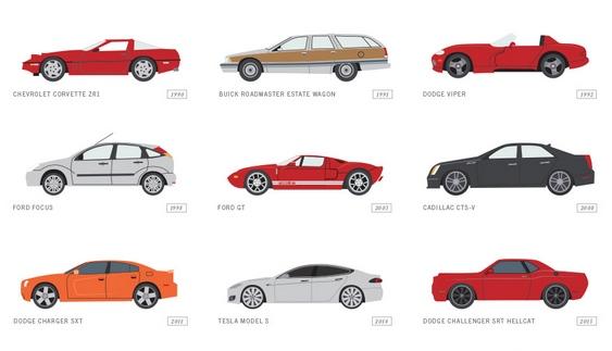 Papel de parede com carros clássicos
