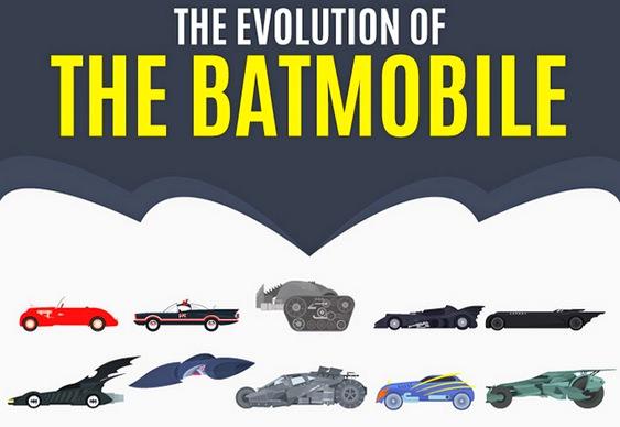 Automóveis do Batman